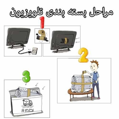 بسته بندی تلویزیون و حمل اثاثیه منزل در اصفهان
